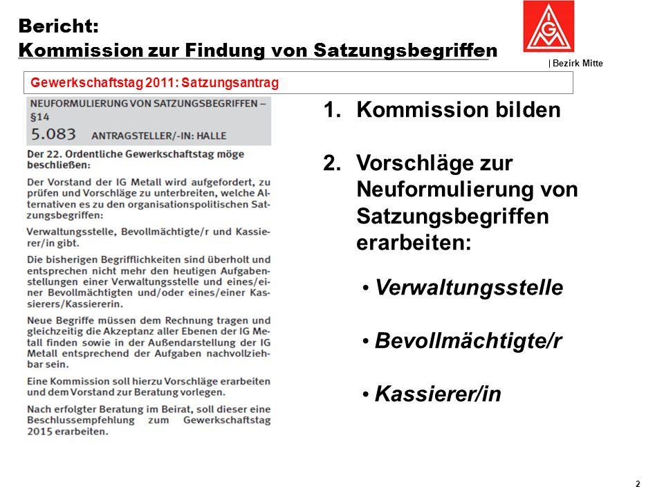 Bericht: Kommission zur Findung von Satzungsbegriffen