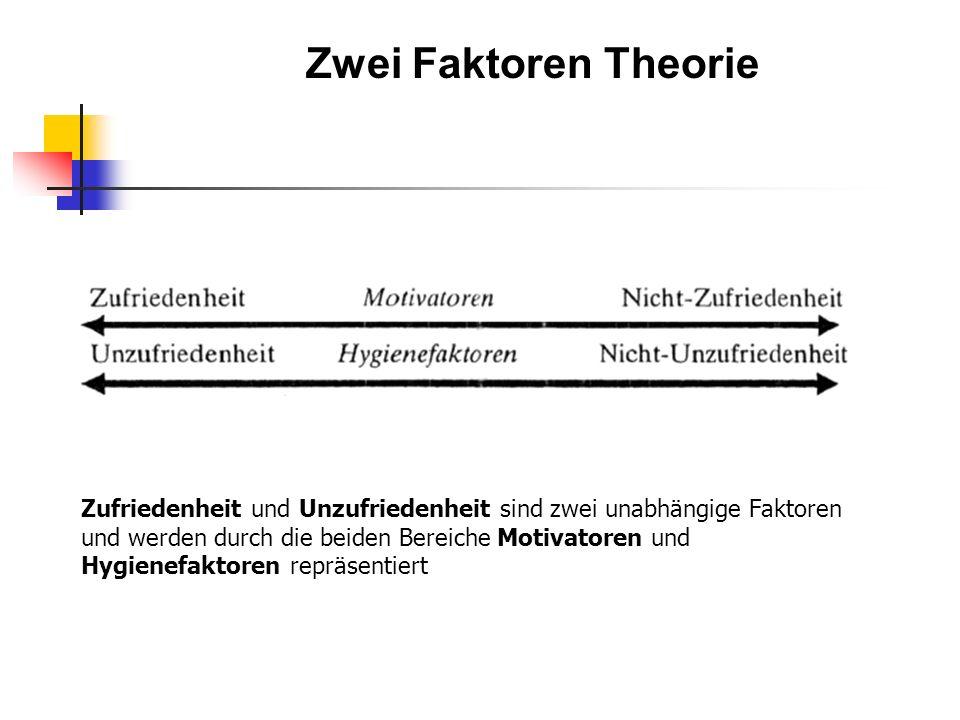 Zwei Faktoren Theorie