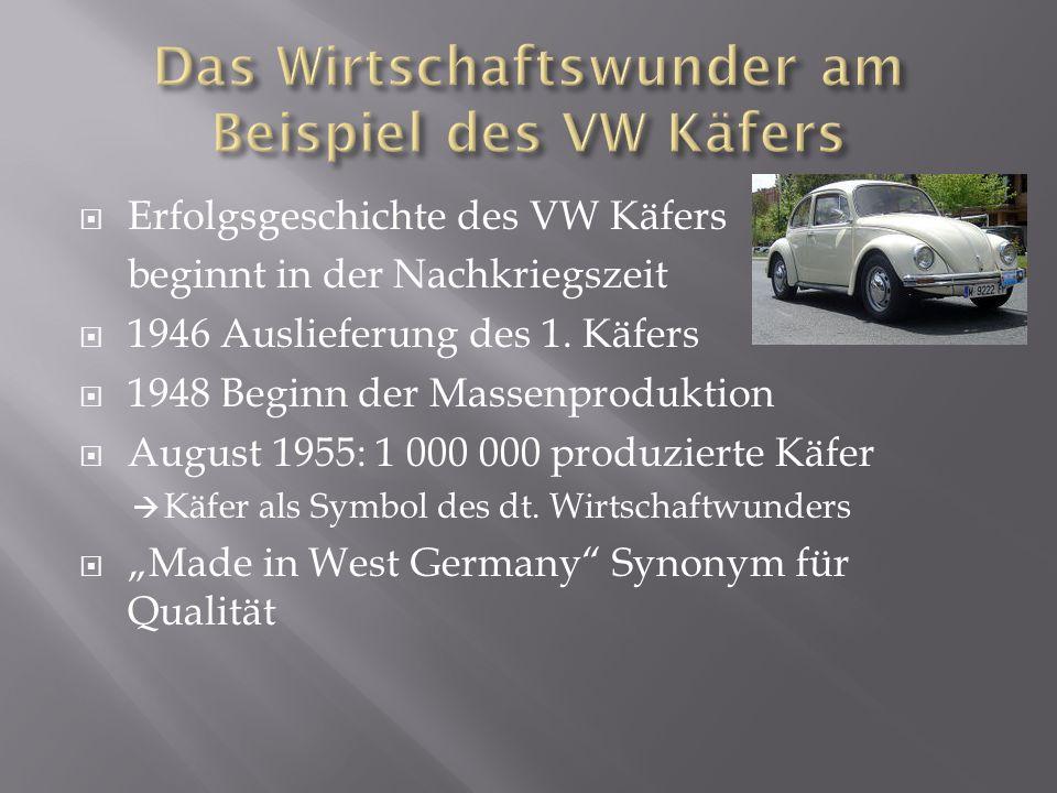 Das Wirtschaftswunder am Beispiel des VW Käfers
