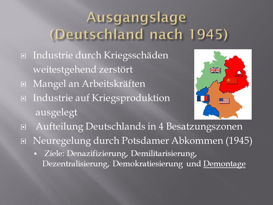 Ausgangslage (Deutschland nach 1945)