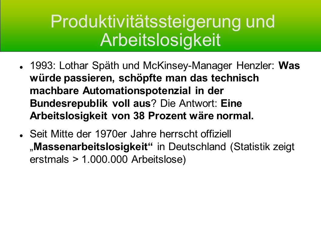 Produktivitätssteigerung und Arbeitslosigkeit