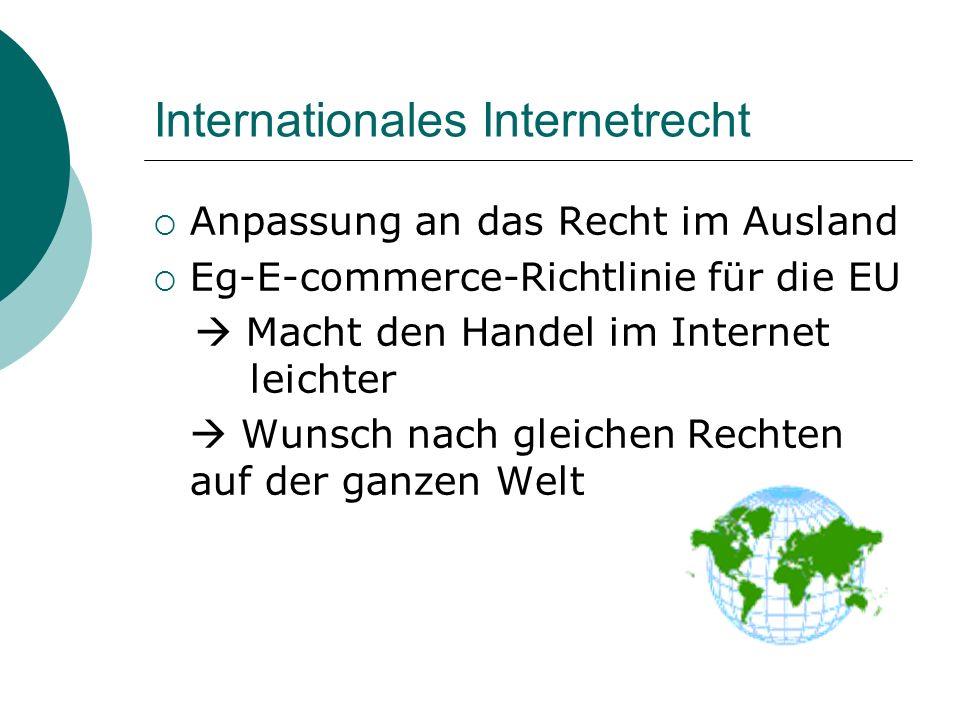 Internationales Internetrecht