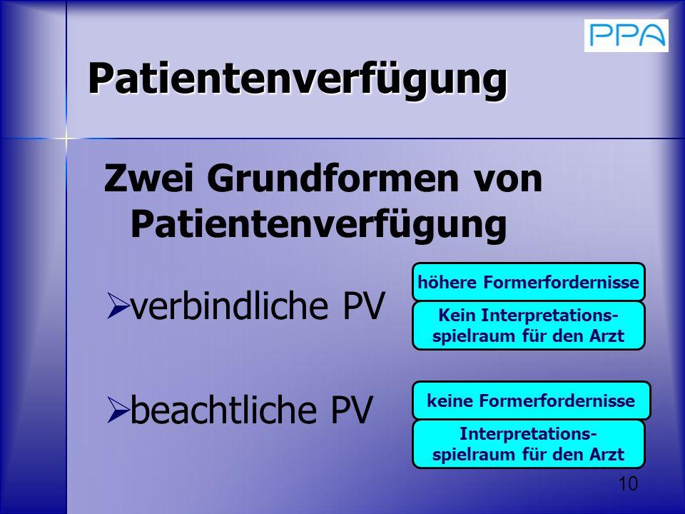 Patientenverfügung Zwei Grundformen von Patientenverfügung
