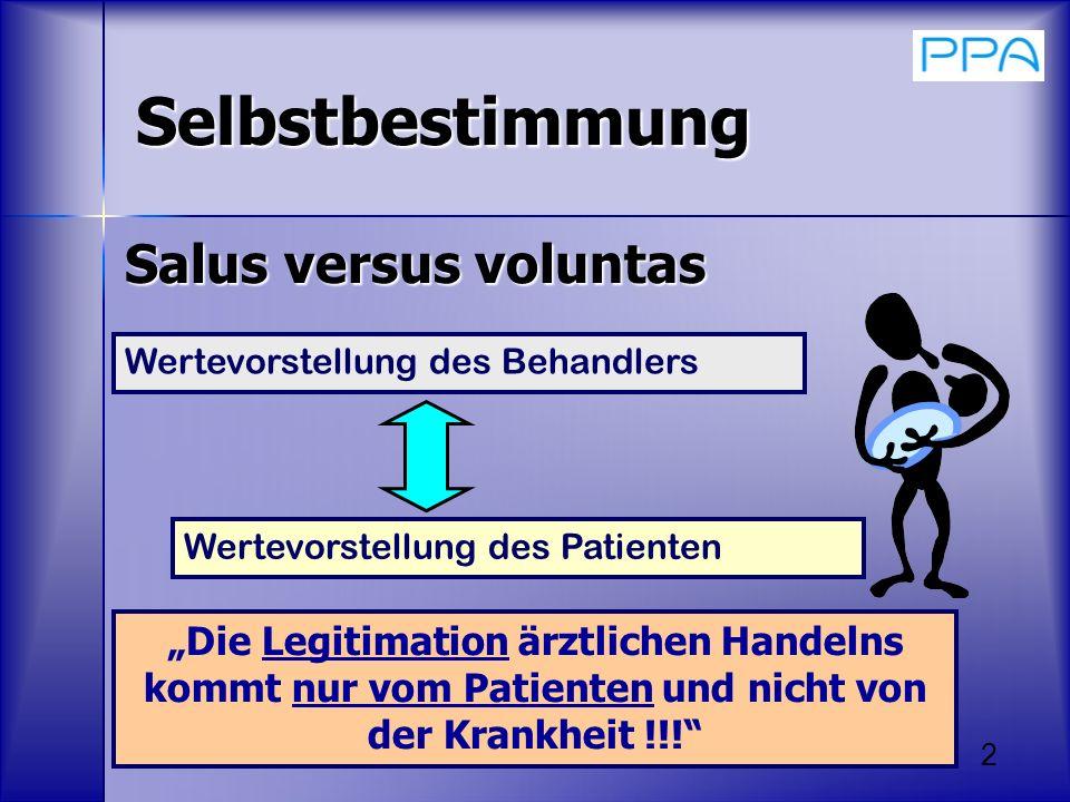 Selbstbestimmung Salus versus voluntas