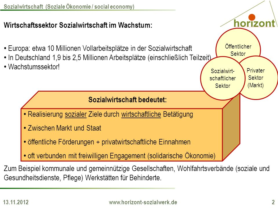13.11.2012 www.horizont-sozialwerk.de 2