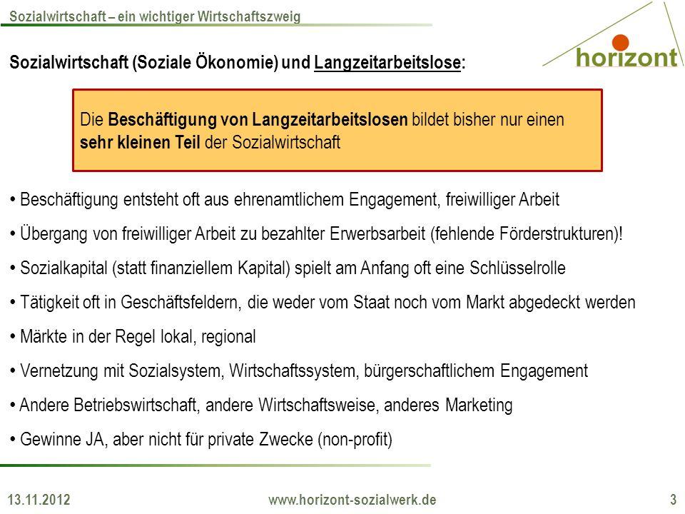 13.11.2012 www.horizont-sozialwerk.de 3