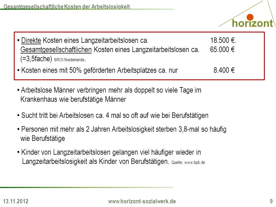 13.11.2012 www.horizont-sozialwerk.de 9