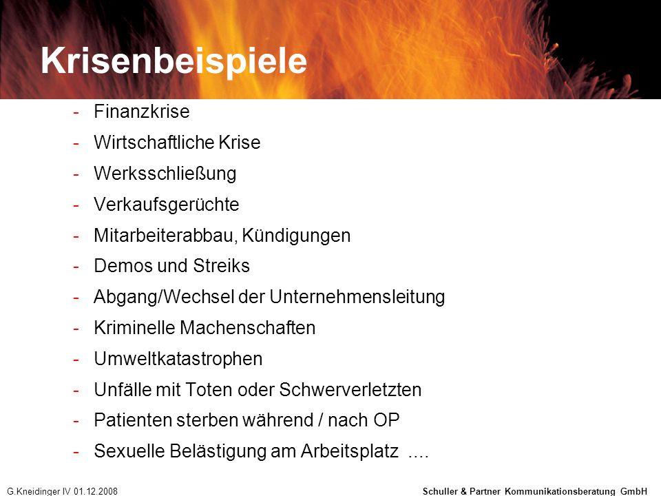 Krisenbeispiele Finanzkrise Wirtschaftliche Krise Werksschließung