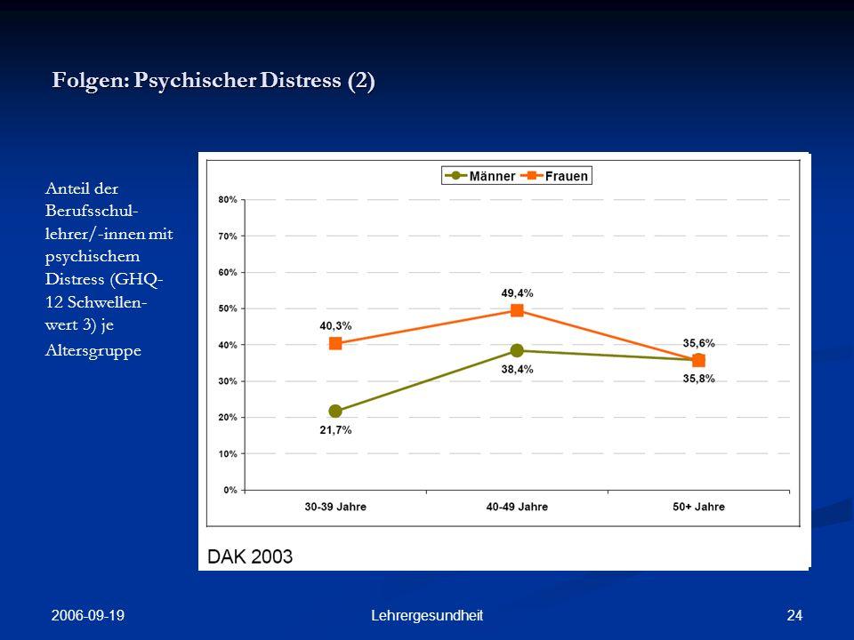Folgen: Psychischer Distress (2)