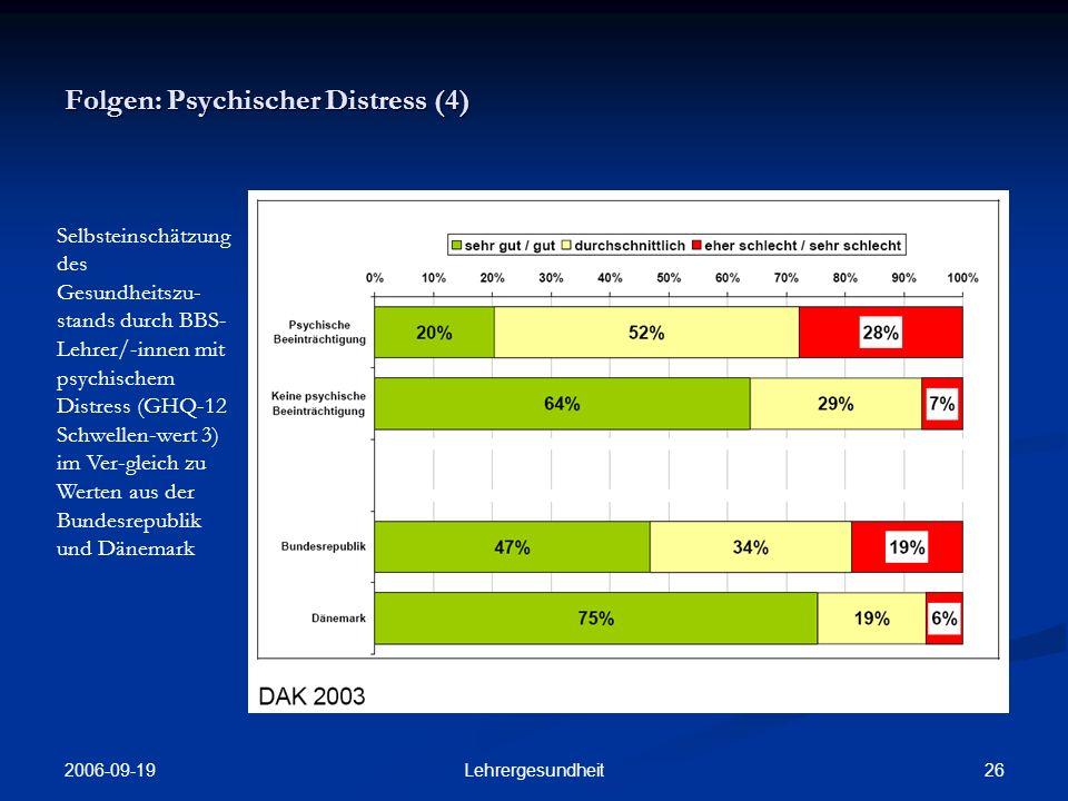 Folgen: Psychischer Distress (4)