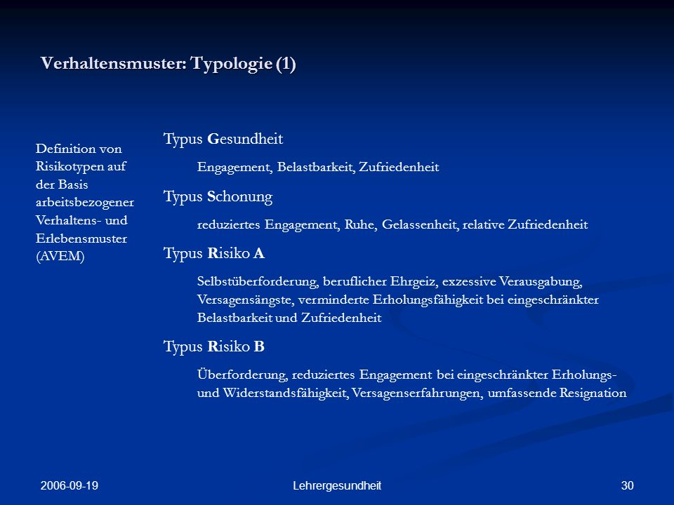 Verhaltensmuster: Typologie (1)
