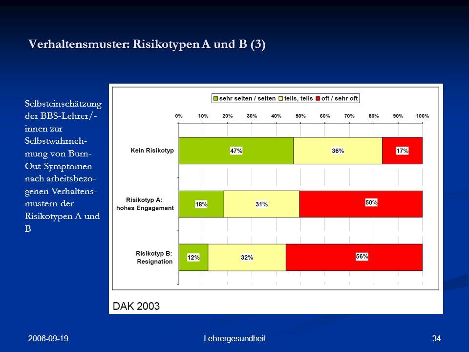 Verhaltensmuster: Risikotypen A und B (3)
