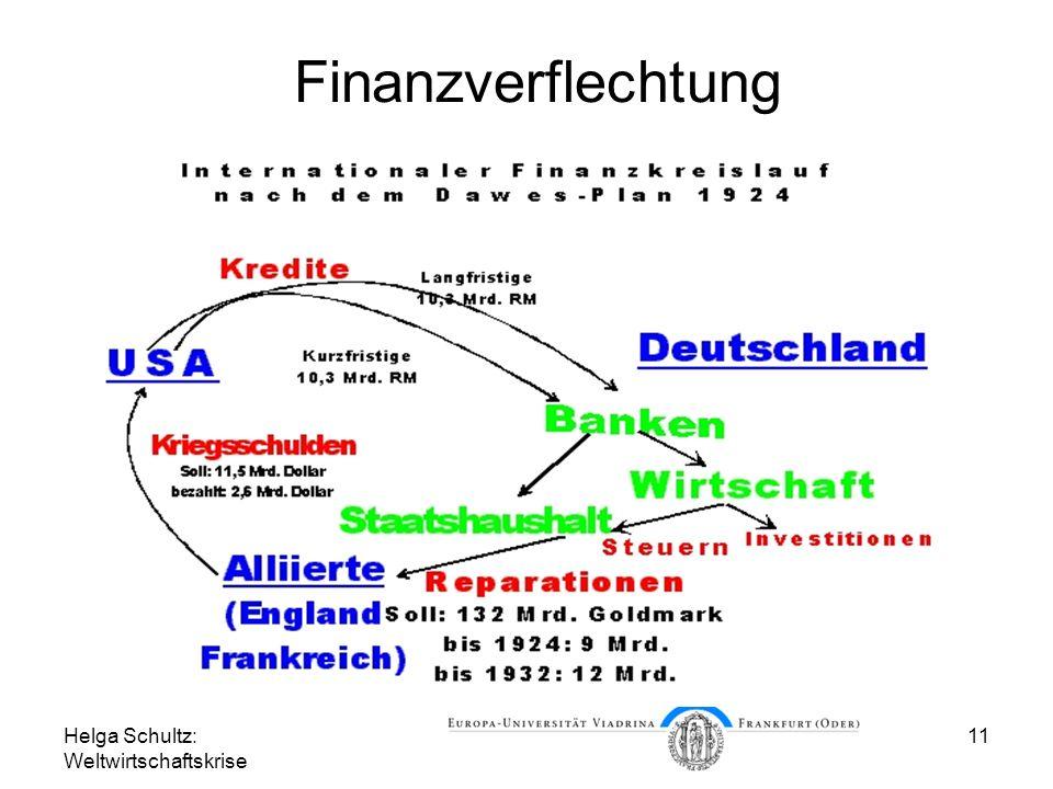 Finanzverflechtung Helga Schultz: Weltwirtschaftskrise