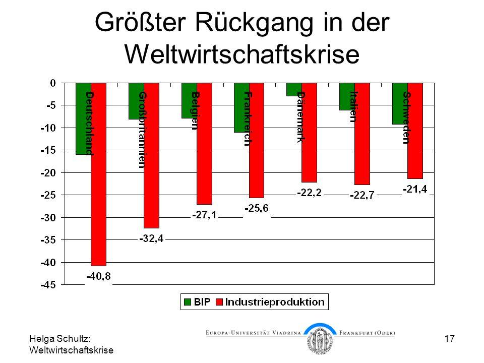 Größter Rückgang in der Weltwirtschaftskrise