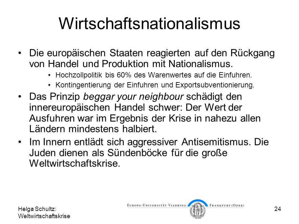 Wirtschaftsnationalismus