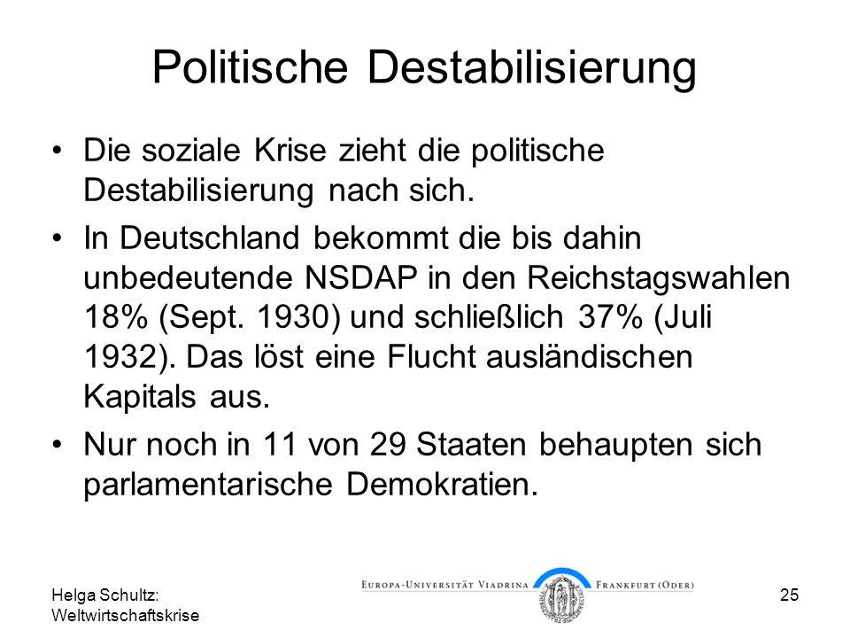 Politische Destabilisierung