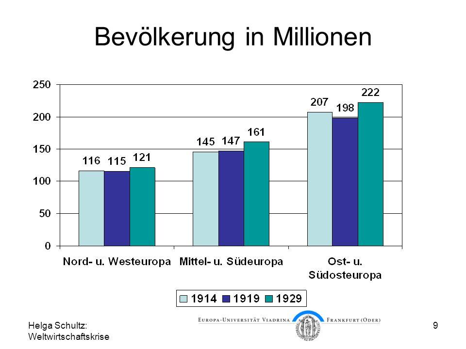 Bevölkerung in Millionen