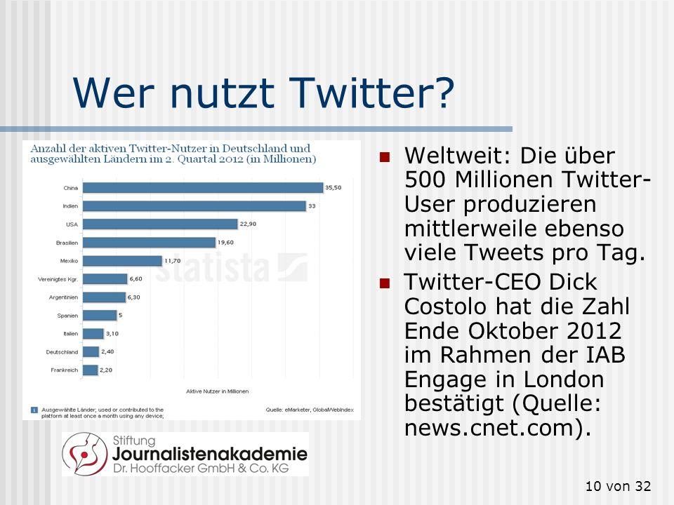 Wer nutzt Twitter Weltweit: Die über 500 Millionen Twitter-User produzieren mittlerweile ebenso viele Tweets pro Tag.