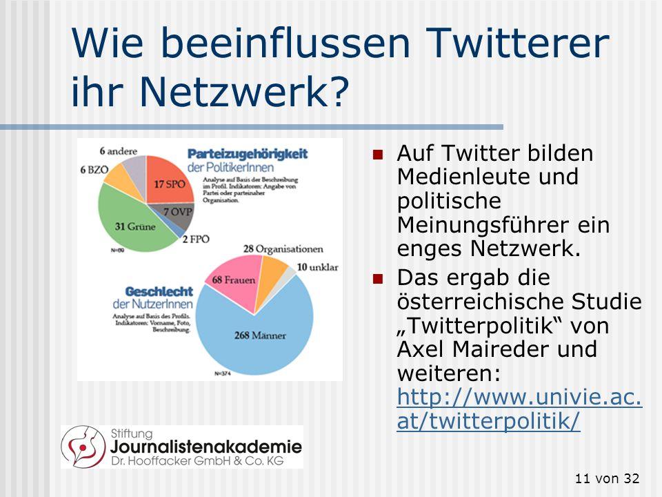 Wie beeinflussen Twitterer ihr Netzwerk