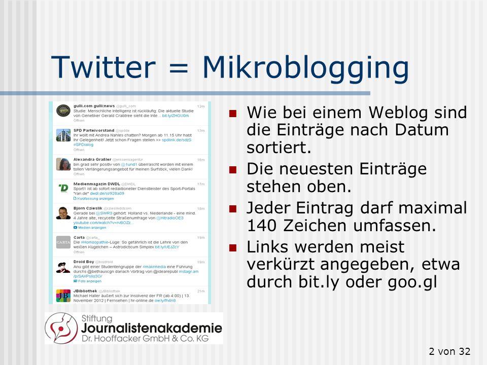 Twitter = Mikroblogging