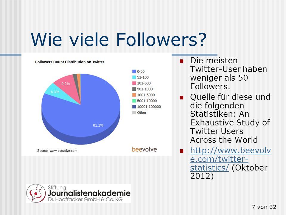 Wie viele Followers Die meisten Twitter-User haben weniger als 50 Followers.