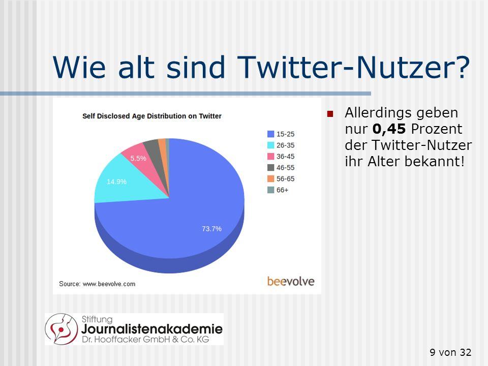 Wie alt sind Twitter-Nutzer