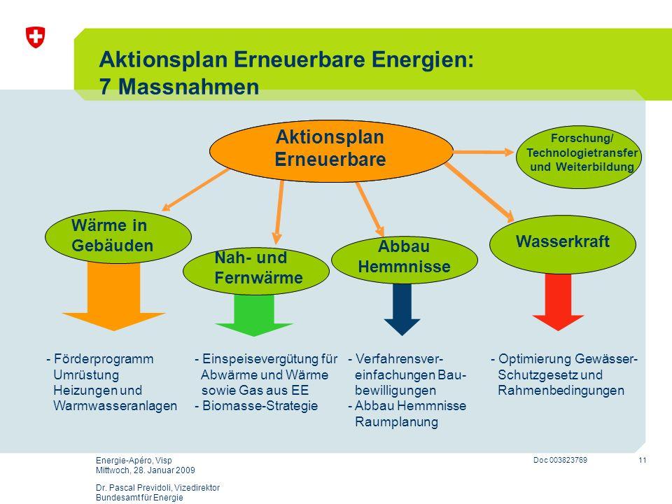 Aktionsplan Erneuerbare Energien: 7 Massnahmen