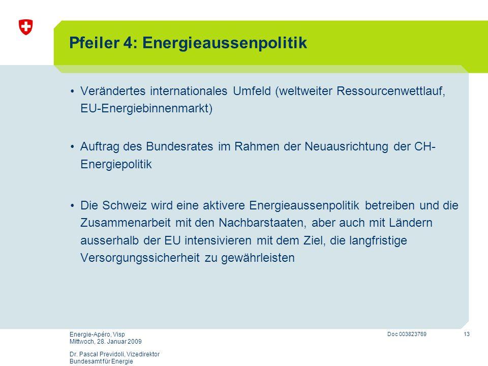 Pfeiler 4: Energieaussenpolitik