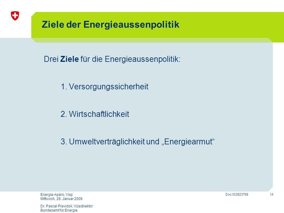 Ziele der Energieaussenpolitik
