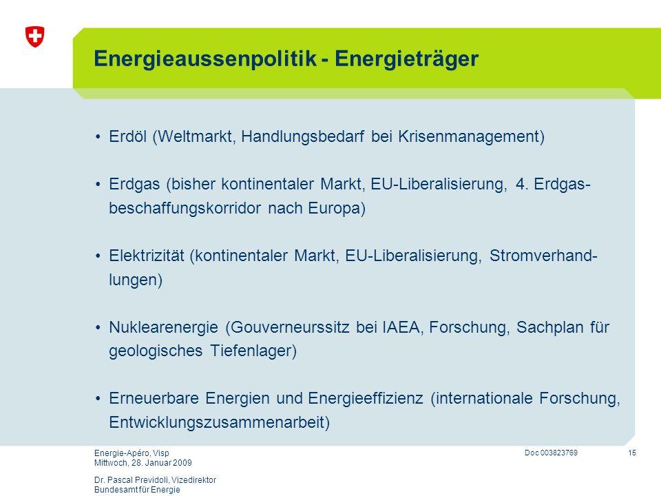 Energieaussenpolitik - Energieträger