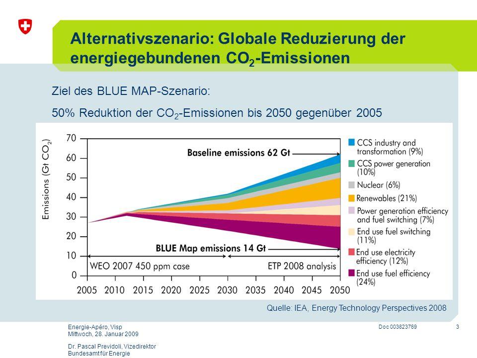 Alternativszenario: Globale Reduzierung der energiegebundenen CO2-Emissionen