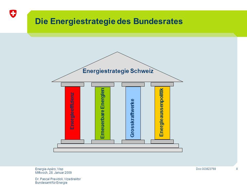 Die Energiestrategie des Bundesrates