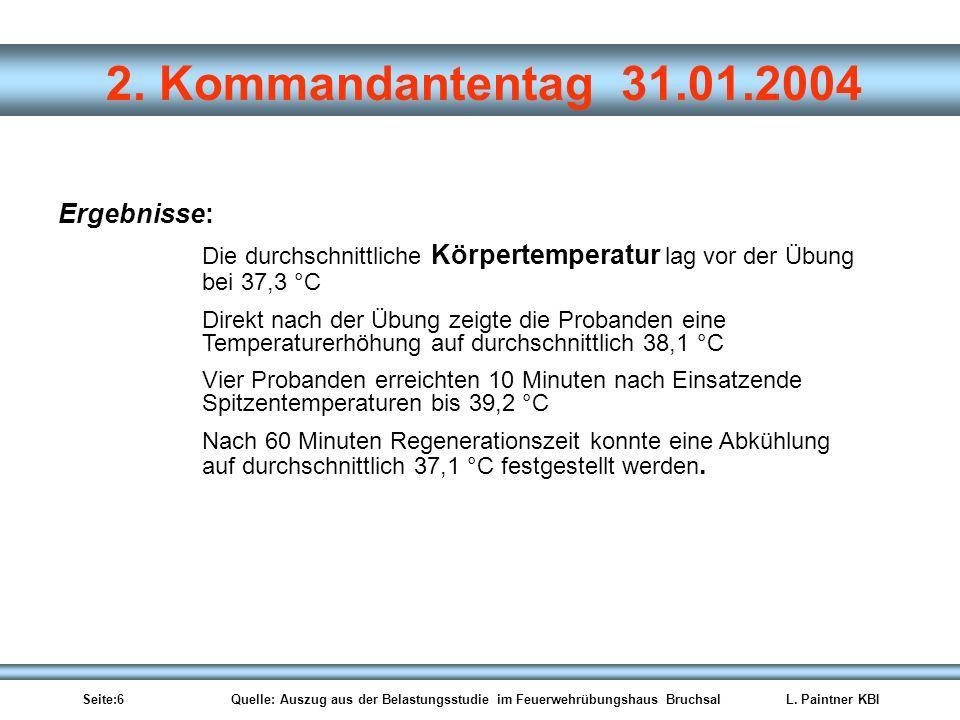 Die durchschnittliche Körpertemperatur lag vor der Übung bei 37,3 °C