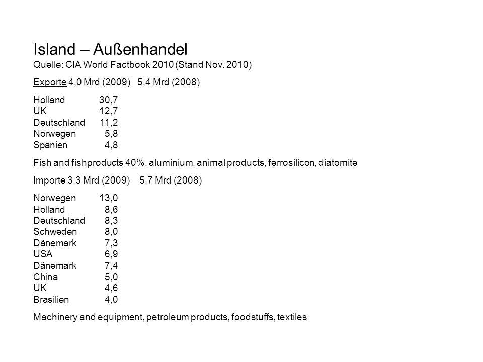 Island – Außenhandel Quelle: CIA World Factbook 2010 (Stand Nov. 2010)