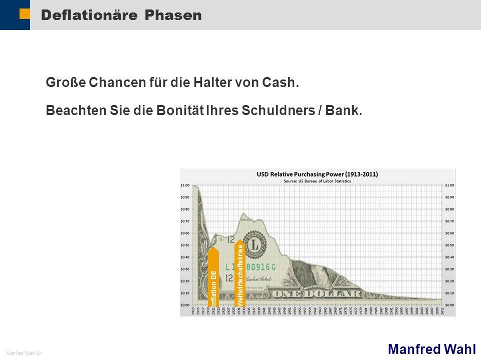 Deflationäre Phasen Große Chancen für die Halter von Cash.