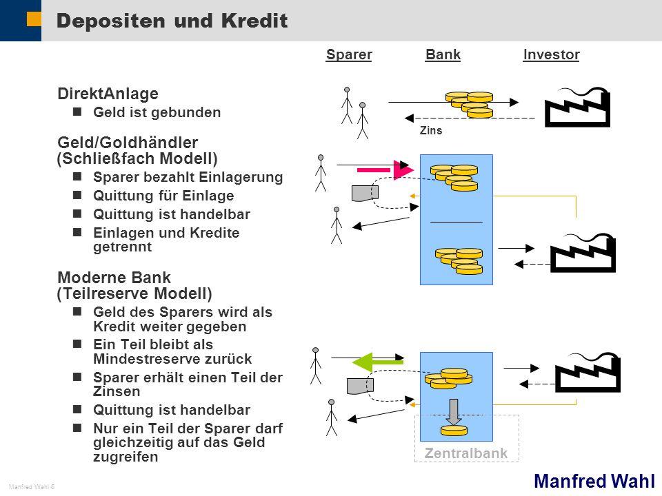 Depositen und Kredit DirektAnlage