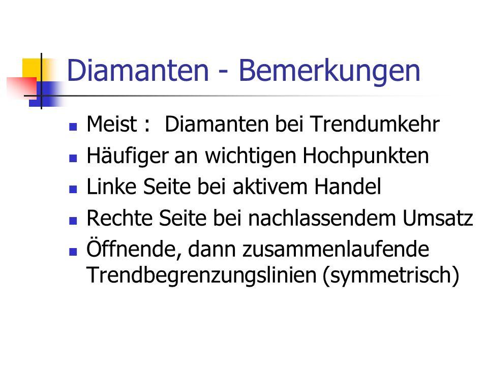 Diamanten - Bemerkungen
