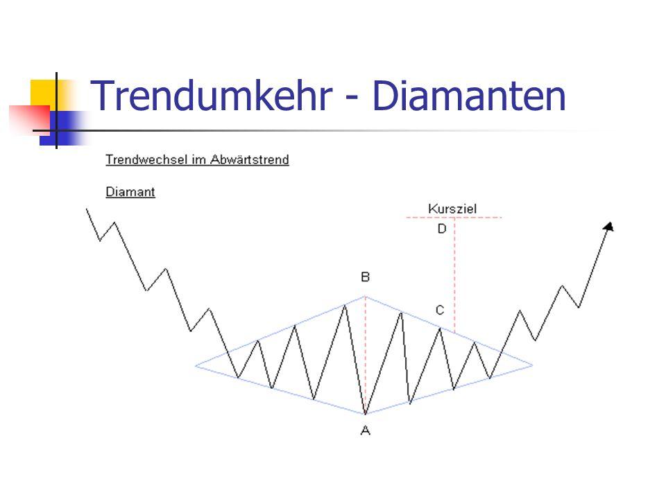 Trendumkehr - Diamanten