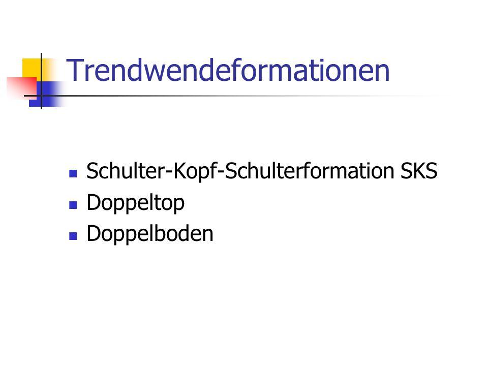 Trendwendeformationen