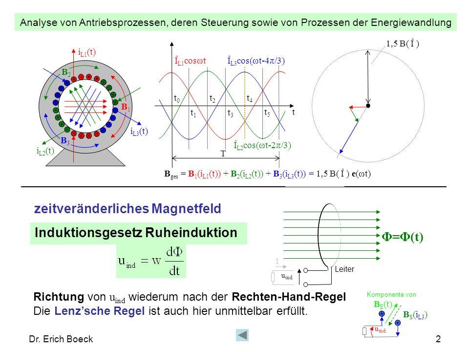 zeitveränderliches Magnetfeld