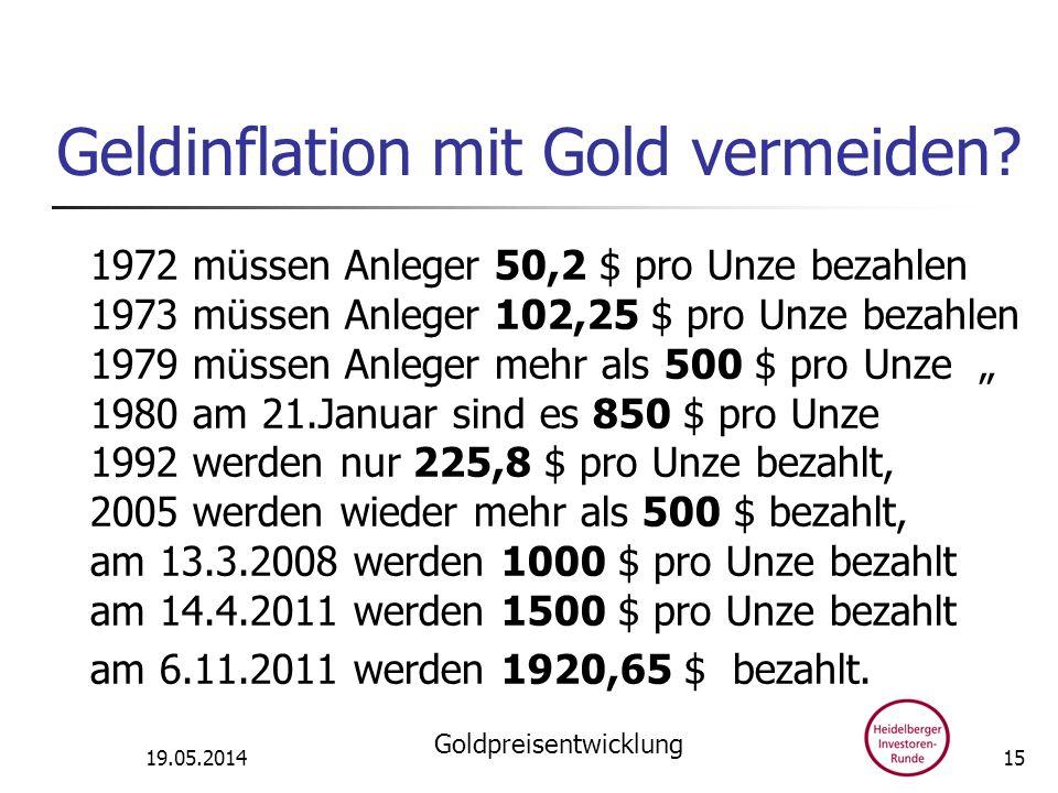 Geldinflation mit Gold vermeiden