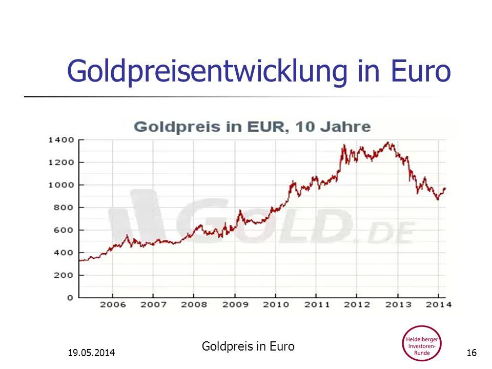 Goldpreisentwicklung in Euro