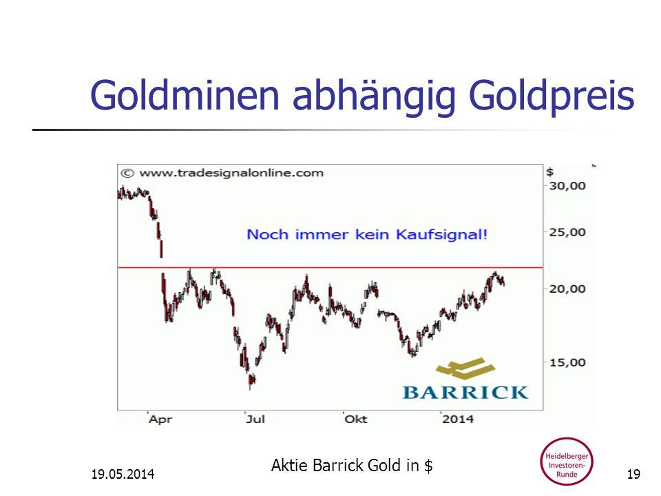 Goldminen abhängig Goldpreis
