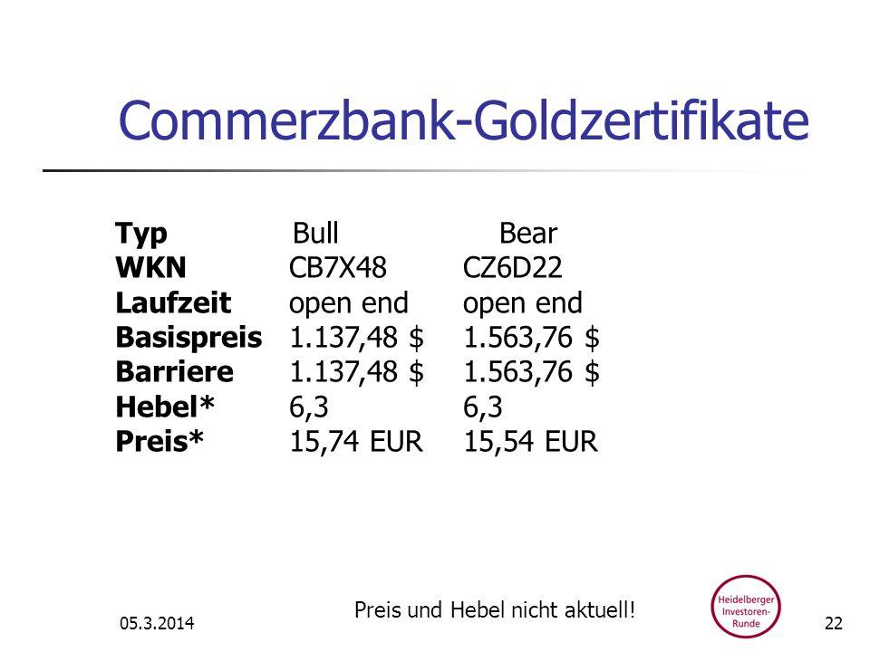 Commerzbank-Goldzertifikate
