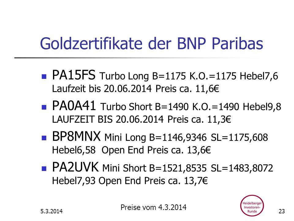 Goldzertifikate der BNP Paribas