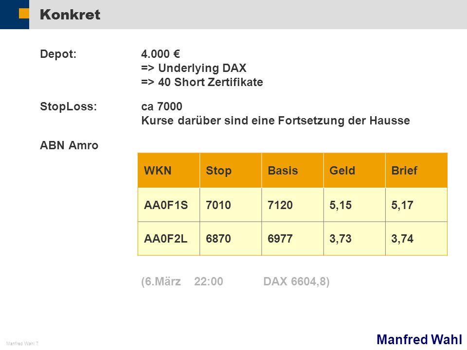 Konkret Depot: 4.000 € => Underlying DAX => 40 Short Zertifikate