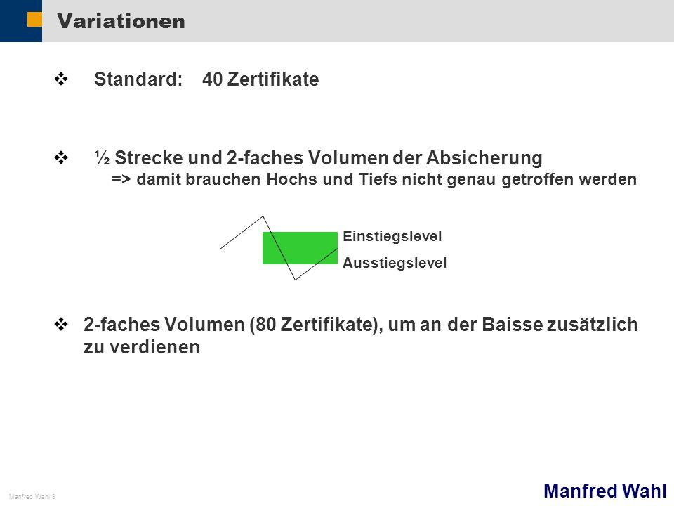 Variationen Standard: 40 Zertifikate