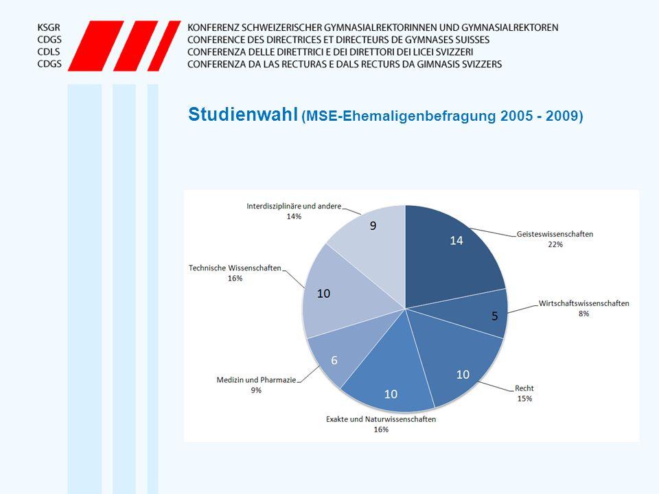 Studienwahl (MSE-Ehemaligenbefragung 2005 - 2009)