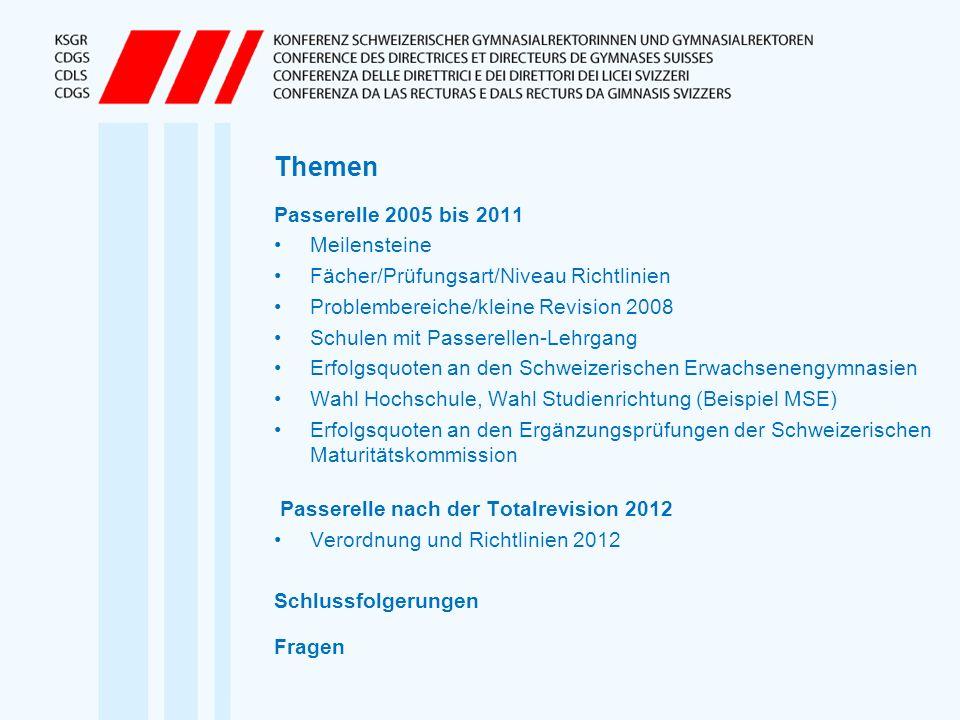 Themen Passerelle 2005 bis 2011 Meilensteine