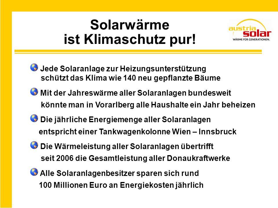 Solarwärme ist Klimaschutz pur!